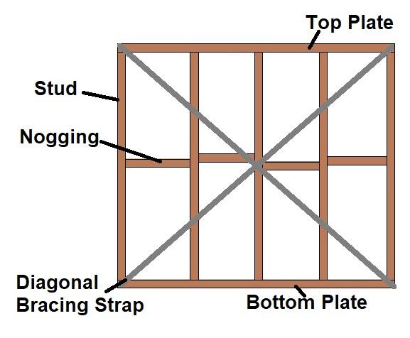 Basic Timber Frame House